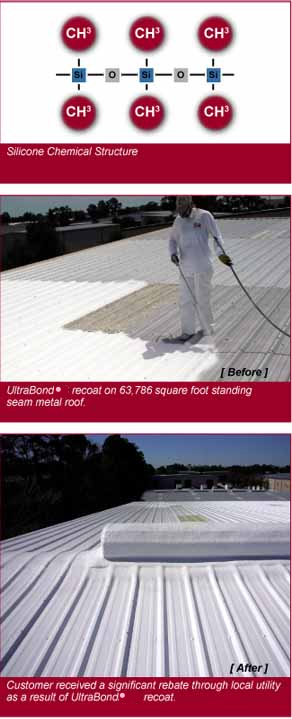 Commercial Roofing Contractors Florida